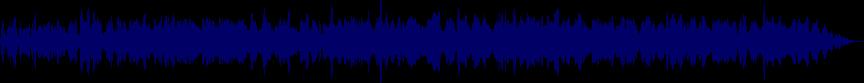 waveform of track #26054