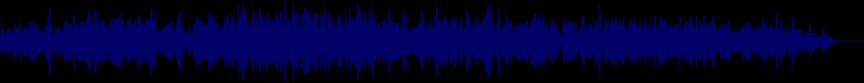 waveform of track #26058