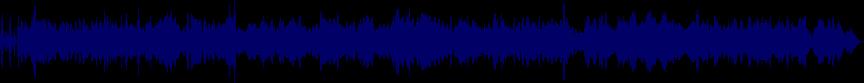 waveform of track #26077