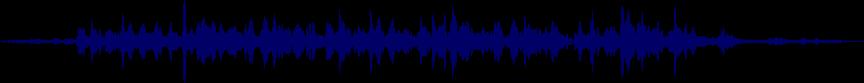 waveform of track #26129