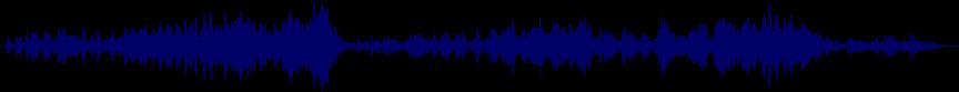 waveform of track #26144