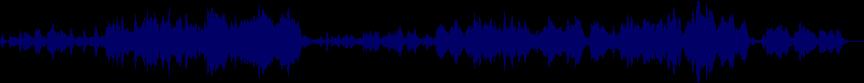 waveform of track #26145