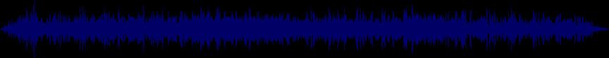 waveform of track #26148