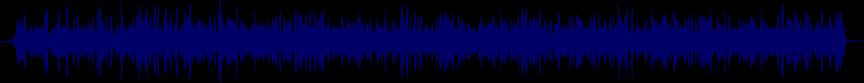 waveform of track #26150