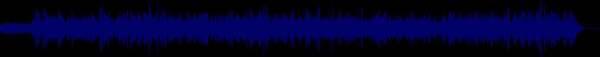waveform of track #26160