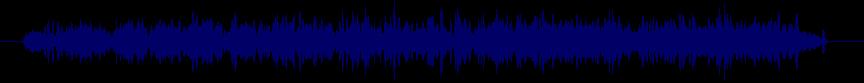 waveform of track #26163