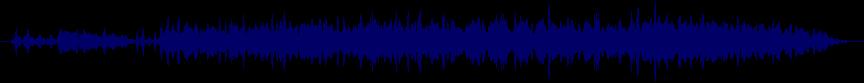 waveform of track #26165