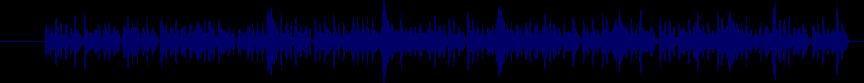 waveform of track #26171