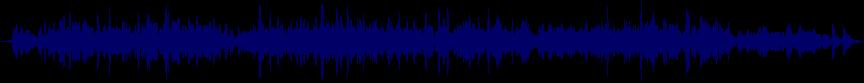 waveform of track #26175