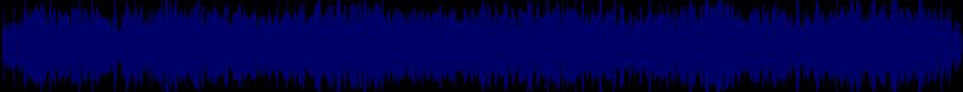 waveform of track #26191