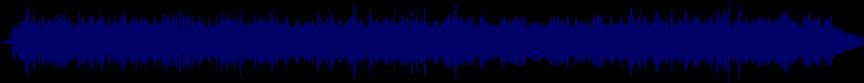 waveform of track #26220