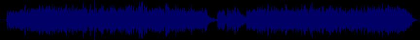 waveform of track #26221