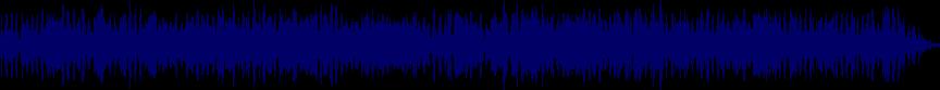 waveform of track #26266