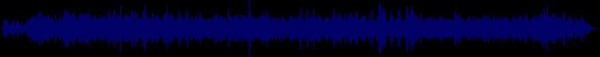 waveform of track #26267