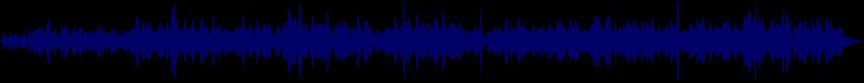 waveform of track #26320
