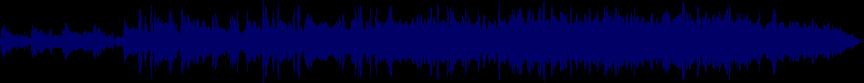 waveform of track #26323