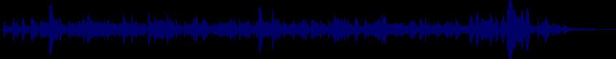 waveform of track #26374