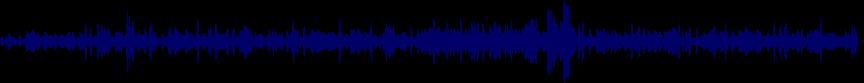 waveform of track #26433