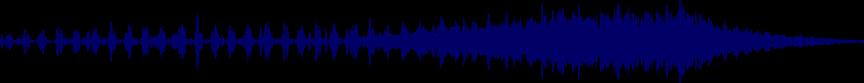 waveform of track #26441