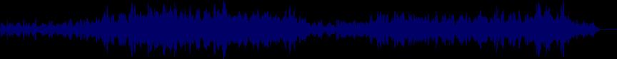 waveform of track #26454