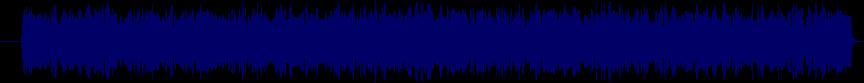 waveform of track #26503