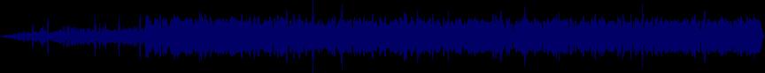 waveform of track #26516