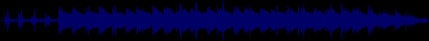 waveform of track #26526