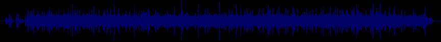 waveform of track #26554