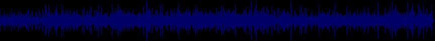 waveform of track #26568