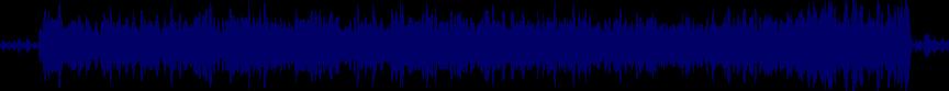 waveform of track #26569