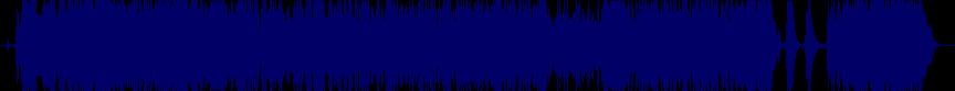waveform of track #26570
