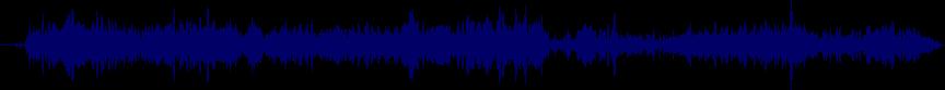 waveform of track #26587