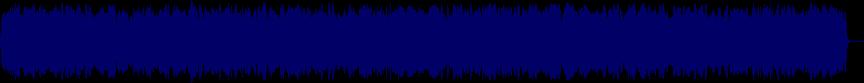 waveform of track #26591
