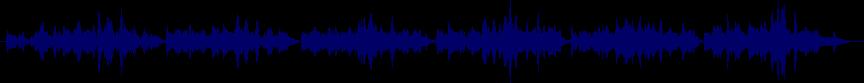 waveform of track #26619