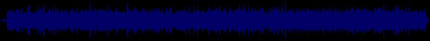 waveform of track #26646