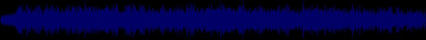 waveform of track #26647