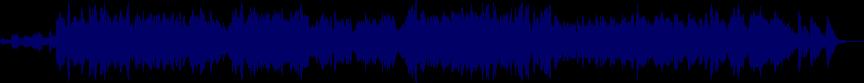 waveform of track #26682