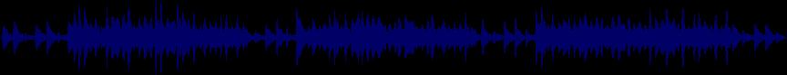 waveform of track #26691