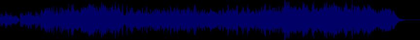 waveform of track #26693