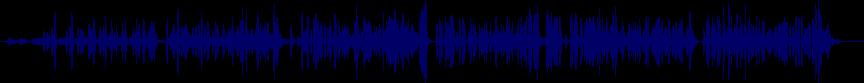 waveform of track #26701