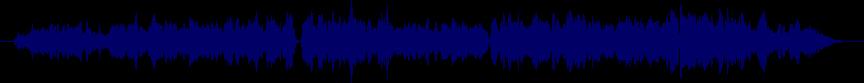 waveform of track #26707