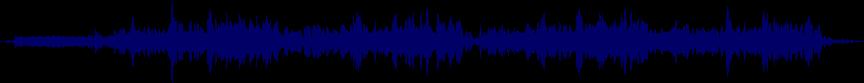 waveform of track #26712