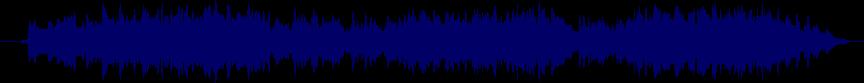 waveform of track #26718