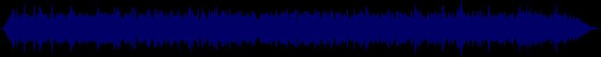 waveform of track #26719