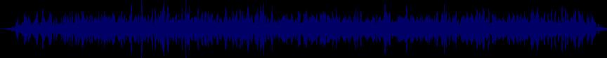 waveform of track #26730