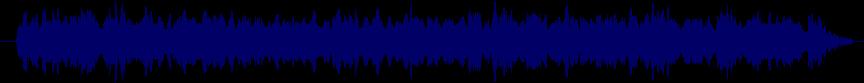 waveform of track #26739
