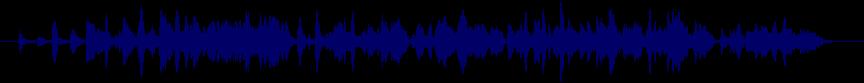 waveform of track #26777
