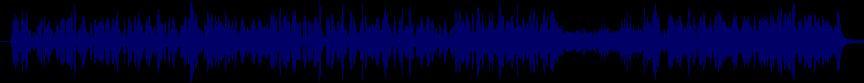 waveform of track #26787