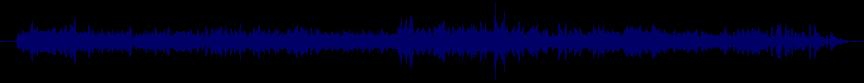 waveform of track #26789