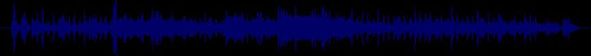 waveform of track #26808